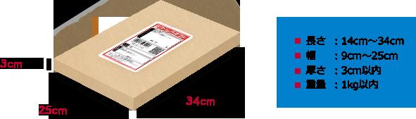 クリックポスト - 日本郵便