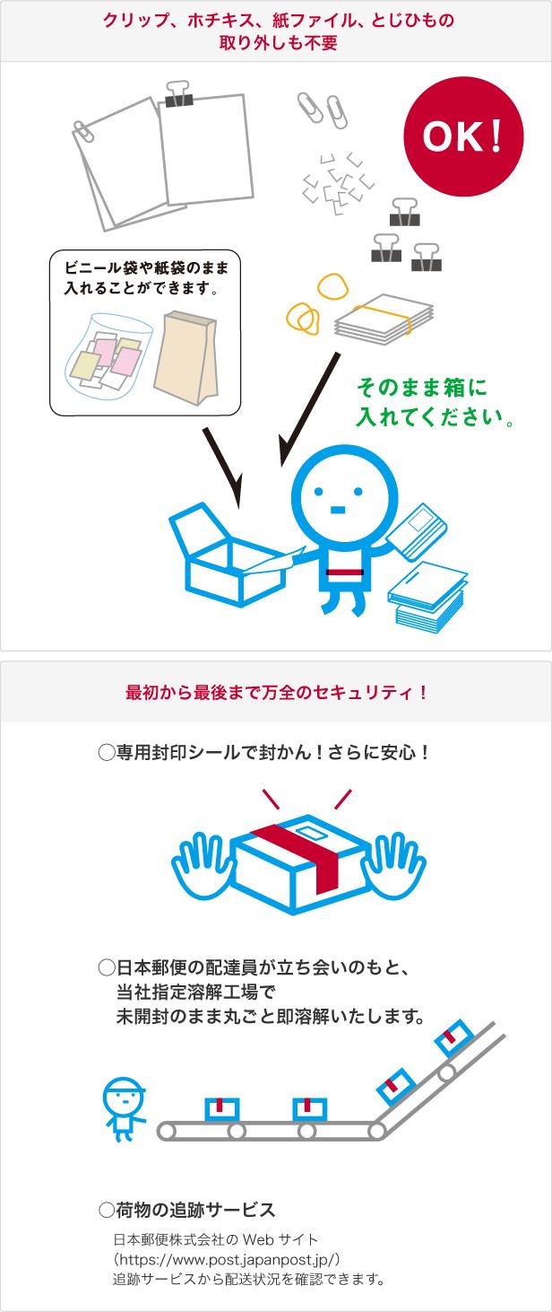 サービス 郵便 追跡